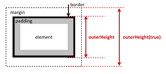 outer_height