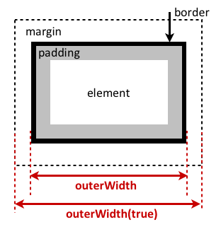 outer_width